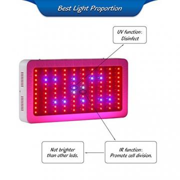 Roleadro 300w Dimmbare LED Grow Wachsen Licht für Gewächshaus Pflanzen 40*21*6CM Pflanzenlampe - 5