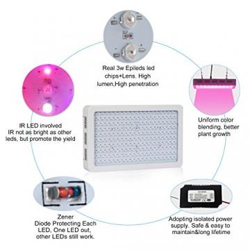Roleadro ® 600W Led Grow Lamp für Gewächshaus Pflanze vollspektrum IR UV Licht für Zimmerpflanzen Growbox Blumen und Gemüse - 4