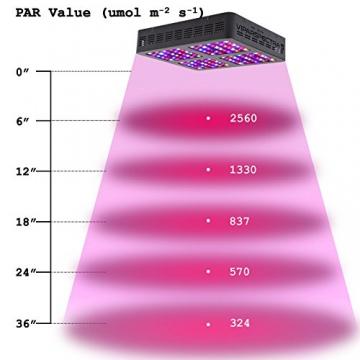VIPARSPECTRA Reflector 600W LED Grow Light LED Pflanzenlampe Full Spectrum wachsen für Zimmerpflanzen Gemüse und Blumen - 9