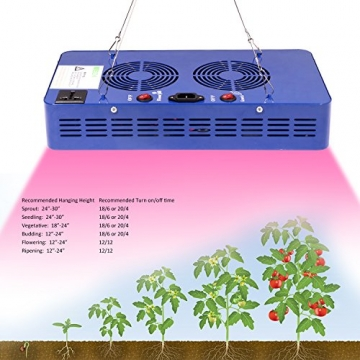 MEIZHI Reflector Series 450W LED Grow Light Switchable & Daisy Chain Full Spectrum for Hydroponic Indoor Plants Veg and Bloom -