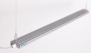 sanlight-s4w-led-modul-140watt