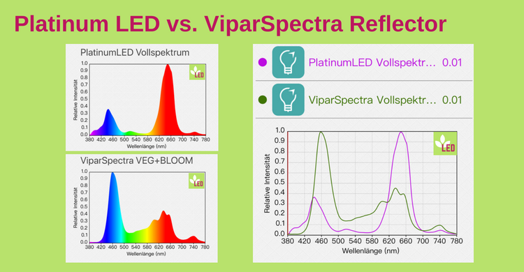 PlatinumLed vs Viparspectra